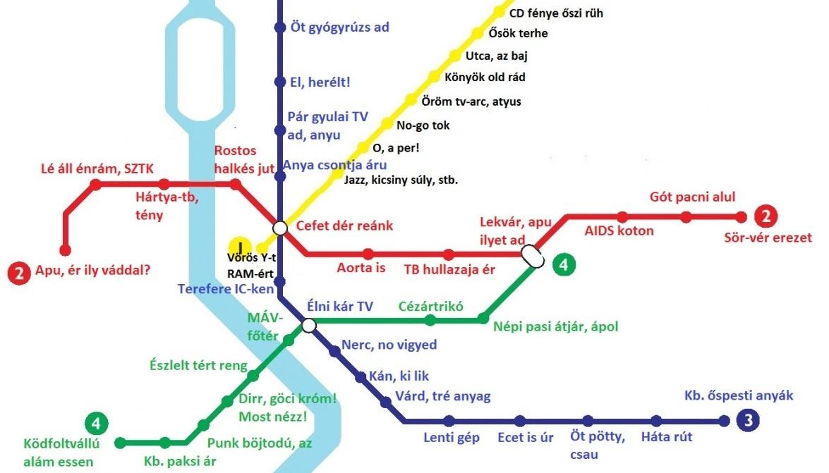 Átírták a metrómegállók neveit, anagrammaként nagyon vicces a metrótérkép