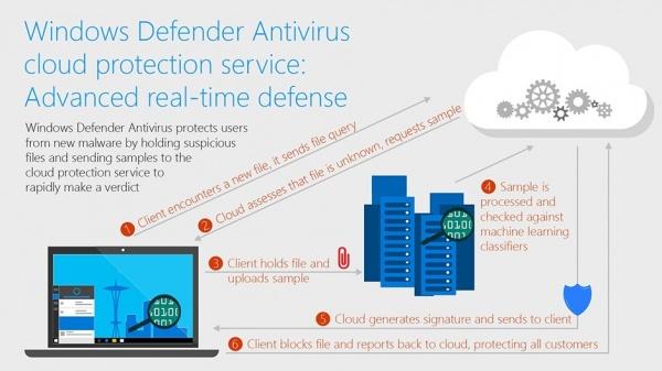 10_masodperc_alatt_gyilkol_az_uj_windows_defender_screenshot_20170723152502_1_nfh.jpg